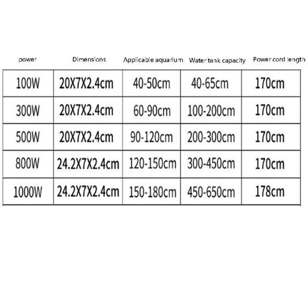 ZBXFF Termóstato Automático Sumergible para Acuario Termómetro Preciso LED Lectura Digital De Temperatura,1000W: Amazon.es: Deportes y aire libre
