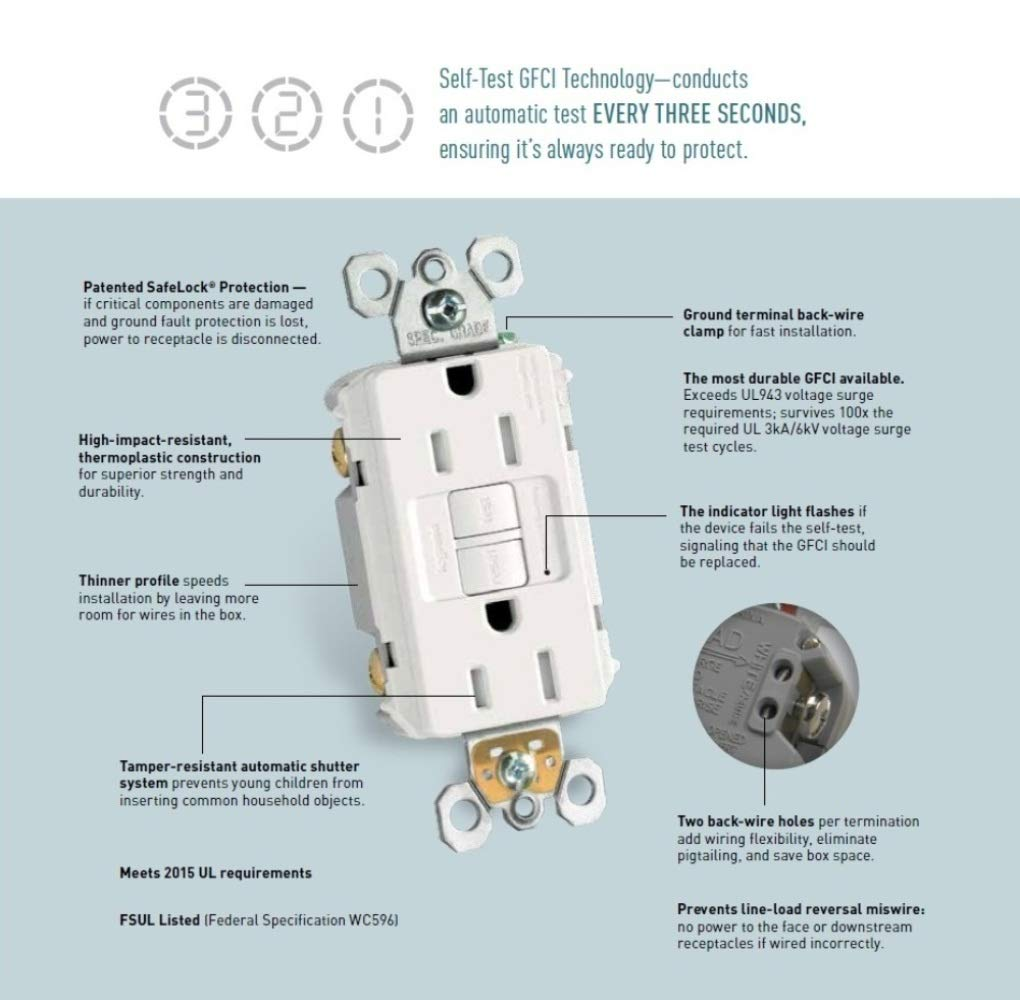 Legrand Pass Seymour 1597trwccd12 Self Test Gfci Receptacle Outlet Installing Troubleshooting And Testing Ground Fault Circuit With Wall Plate 15amp 125v White Standard Outlets Amazon Canada