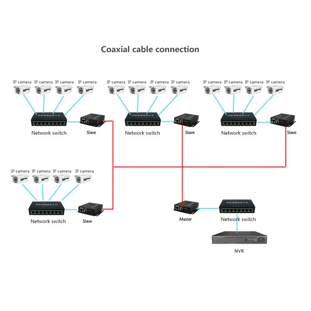 Directv Deca Broadband Adapter Installation Diagram