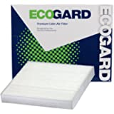 ECOGARD XC36080 Premium Cabin Air Filter Fits Acura RDX 2019-2020, Honda Civic 2016-2019, CR-V 2017-2019, Fit 2009-2019…