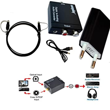 Easyday Digital Analógico Convertidor analógico RCA Audio Converter - Optical Toslink SPDIF to Analog Coax Coaxial
