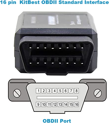 Kitbest obd2 bluetooth adapter is designed for both professional and DIYer car user