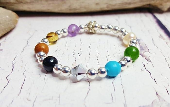 Psalms 23 Beaded Gemstone Bracelet For Godchild Birthday Gift 1st Communion Gifts Daughter