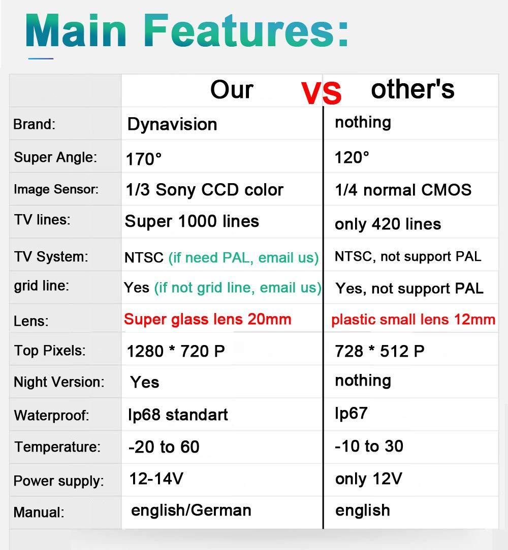 Dynavision Nueva Lente de 20 mm Color HD Visi/ón Nocturna Impermeable Luz de la matr/ícula del Coche C/ámara de visi/ón Trasera para Mercedes Benz Viano//Vito//Sprinter RV-MV//Sprinter Van 02