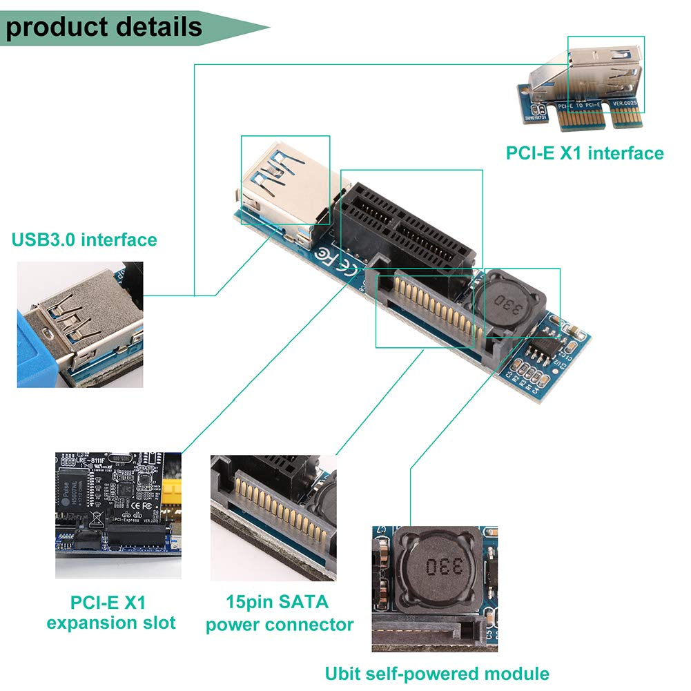 6-pack PCIe Riser|3 in 1 Riser Card|1x to 16x Pcie Riser Board with LED Light|3 Power Options |Ethereum Bitcoin Crypto Currency Mining|with Custom-made 60cm USB 3.0 Cable 6-pin//SATA//Molex