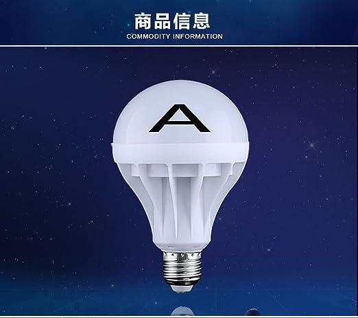 NIKU-E27 Bombilla esférica LED Lámpara de alta potencia E27 Bombillas LED Fuente de luz,A-15W luz blanca: Amazon.es: Iluminación