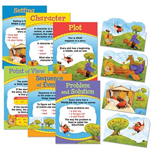 Eureka Language Arts Classroom Posters for Teachers, Story Elements, 10 pcs ()