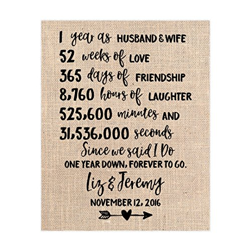 First Anniversary Burlap, Personalized
