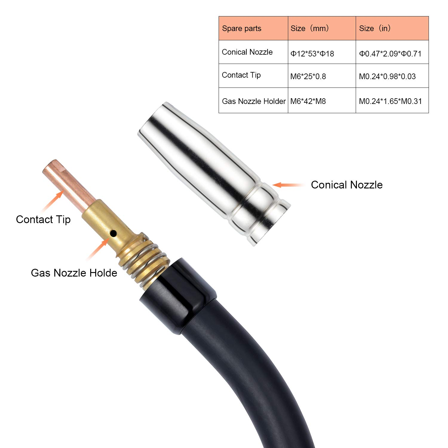MIG Torch MB24 220A MIG Welders Mag Torches CO2 Welding Euro Connector 10ft 3M Cable MIG Welding Machine MB24 Binzel Type Pulse Mag Welders