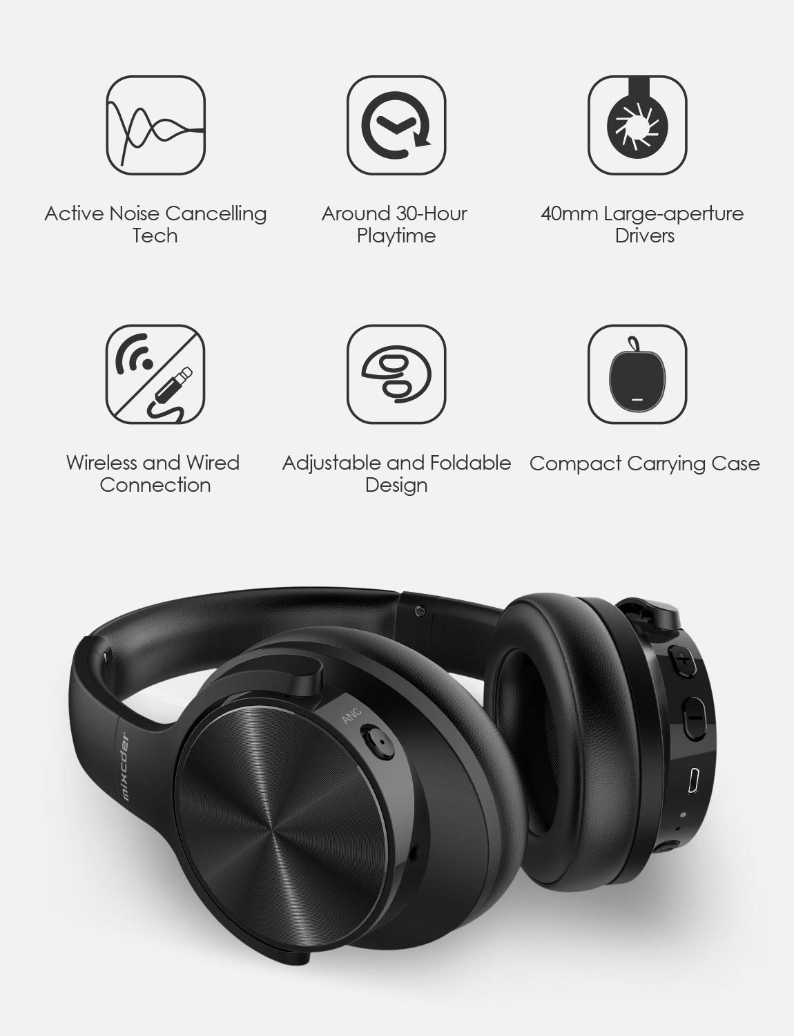 Mixcder E9 Active Noise Cancelling Headphones, Wireless Bluetooth Headphones with Microphone Deep Bass HiFi Stereo Headphones Over Ear Headset, 30H Playtime for Travel Work TV PC Cellphone -Black