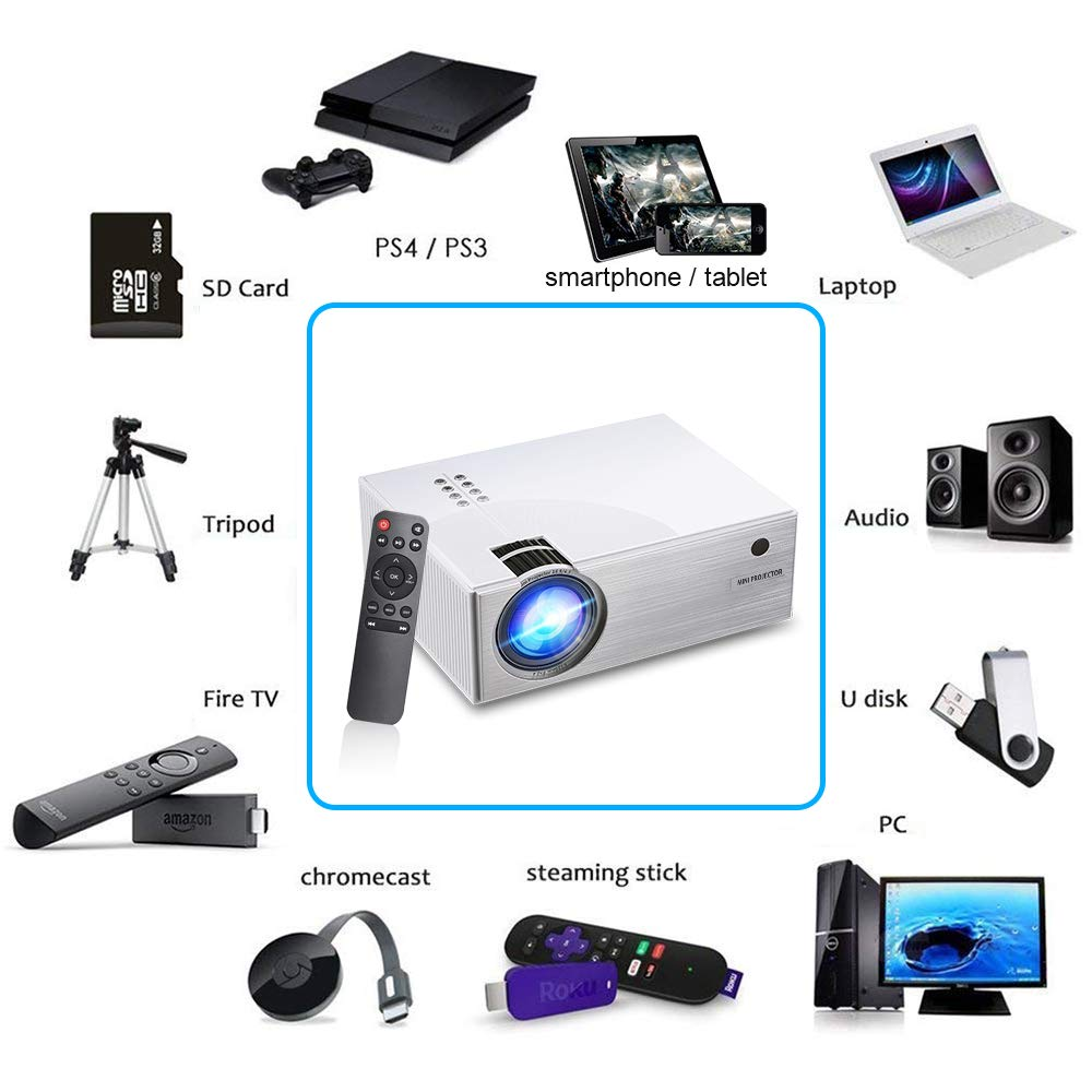 WiFi Projector 2600 Lumens, DIWUER Mini Portable Video Projectors, WiFi Directly Connect Smartphones for Home Outdoor Movie Theater, Support Full HD 1080P, HDMI, VGA, SD Card, AV, USB by DIWUER (Image #6)