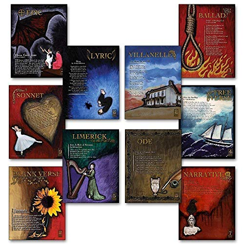 Poetry Forms and Genres Poster Set. Discount Classroom Bundle