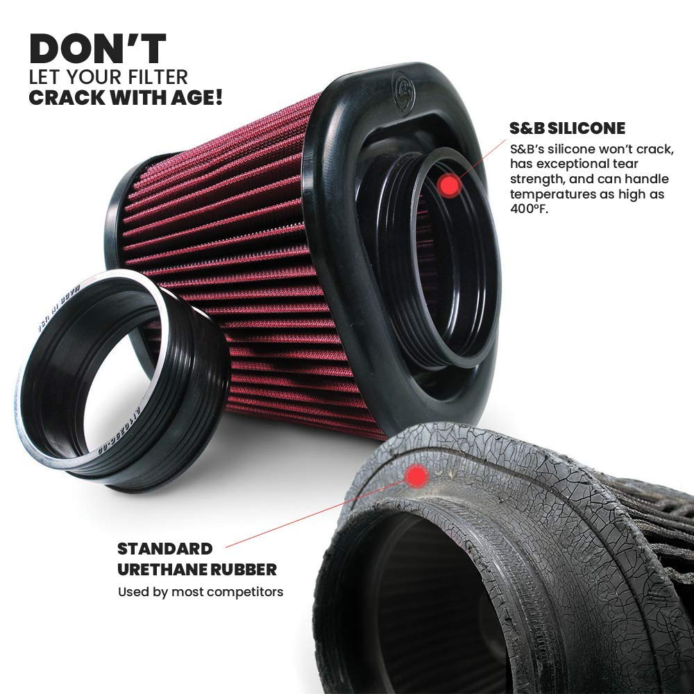 Oiled Cleanable, 8-ply Cotton Filter S/&B Filters 75-5087 Cold Air Intake for 2014-2018 Dodge Ram 2500//3500 6.4L HEMI