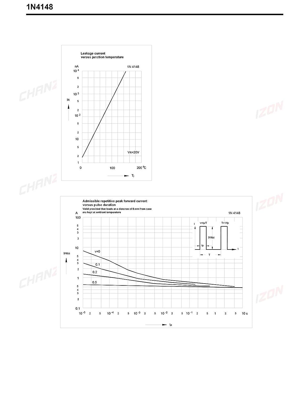 100 V SILICON SIGNAL DIODE DO-35 100X 1N4148 0.15 A