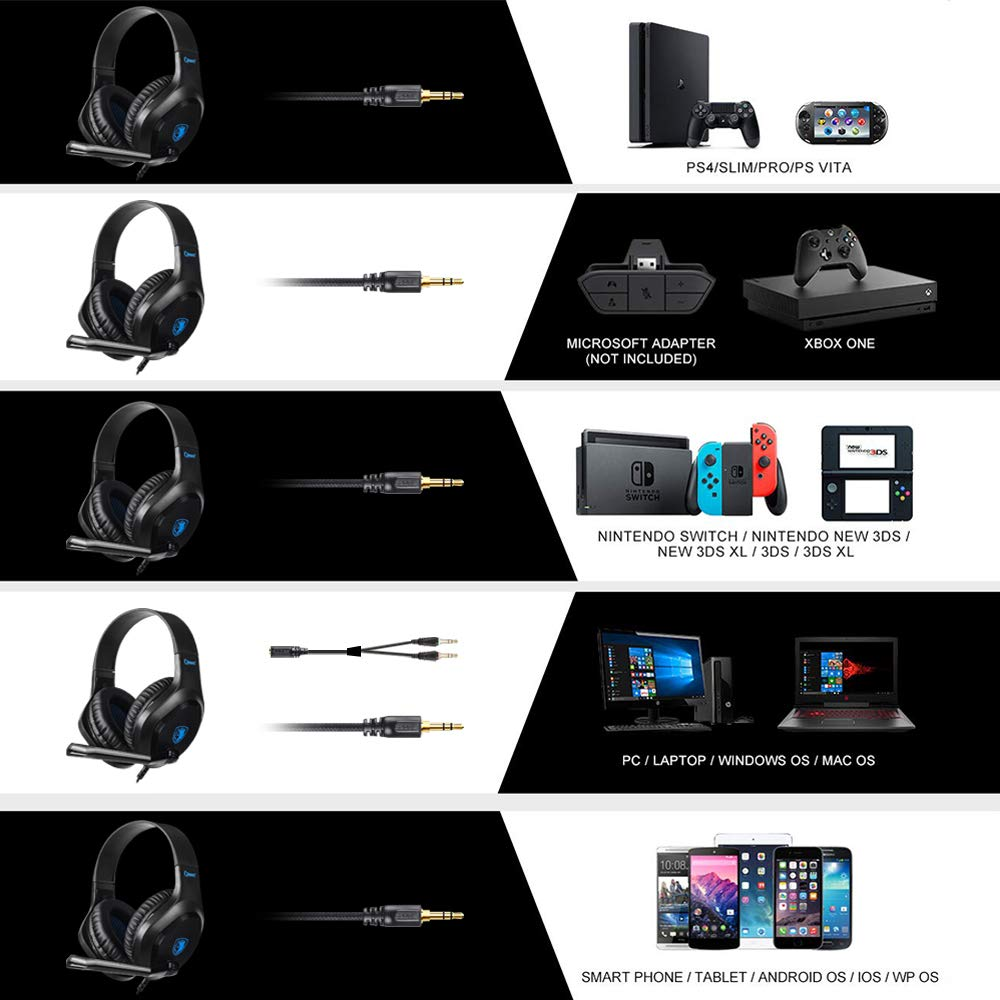 Gaming Headset for PS4 Xbox One, SADES CPOWER 3.5mm Stereo Sound, Swivel to Mute Noise-Cancellation Microphone, Soft Memory Earmuffs, Over Ear Gaming Headphones for PC/Laptop/Mac/Smart Phone/Windows