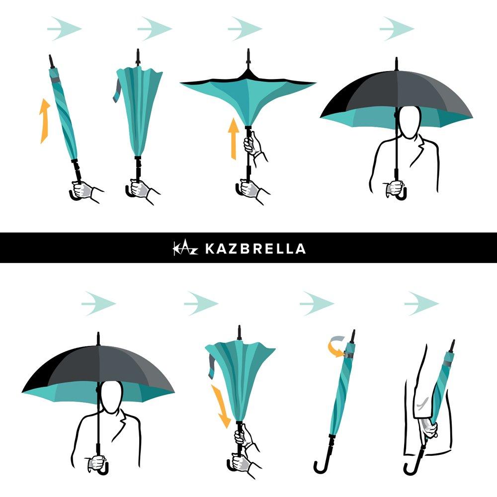 逆さ傘の全種類を比較検討!!用途に合わせた逆折り式の傘を選ぼう!!