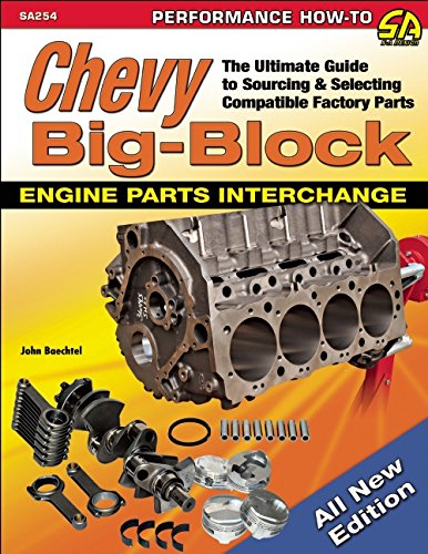 General Engine Parts - Chevy Big-Block Engine Parts Interchange: The Ultimate Guide to Sourcing and Selecting Compatible Factory Parts