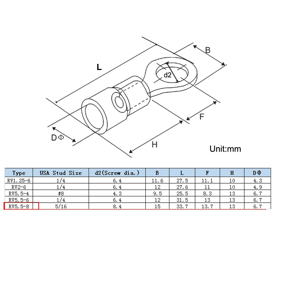 RV1,25-6 Insulated Sleeve Insulated Pre Ring Terminals DE de sourcing map 80Stk