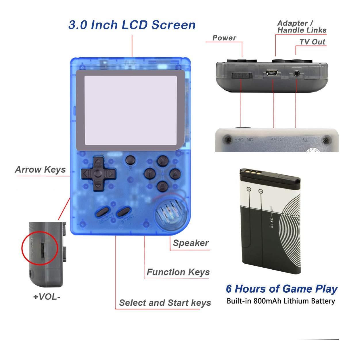 Efunlife Handheld Game Console, 360 Classic Games 3 Inch LCD Screen Retro FC System Portable Sized Game Console Support AV Out TV, Good Gift for Boy Kids by Efunlife (Image #2)