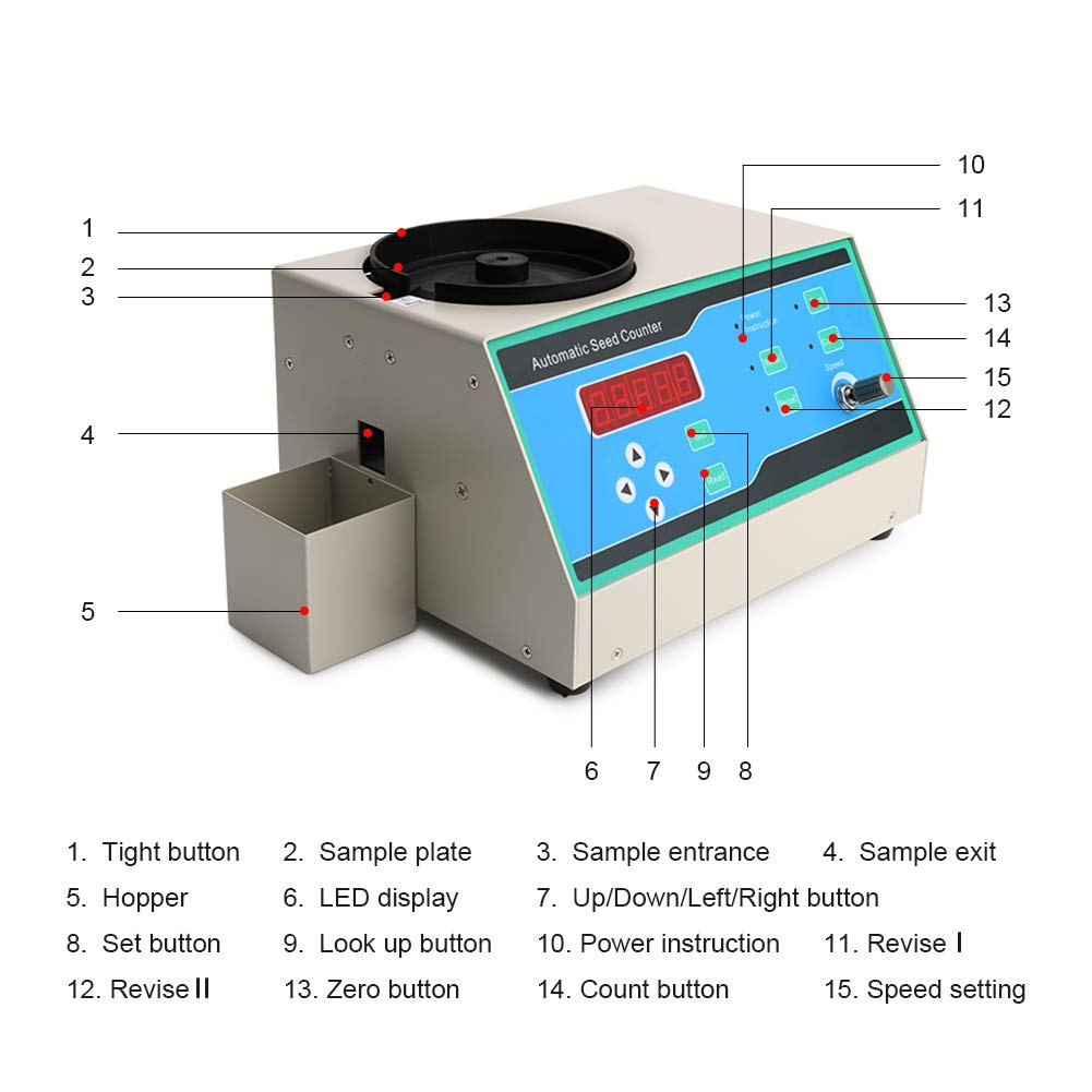 Automatic Seeds Counter Machine, HomEnjoy 110V Sly-C Seed Counter Machine with LED Display for Various Shapes Seeds as Millet, Rice, Wheat, Corn, Soybean, Sunflower Rapeseed, Flowers, Tobacco by HomEnjoy (Image #3)