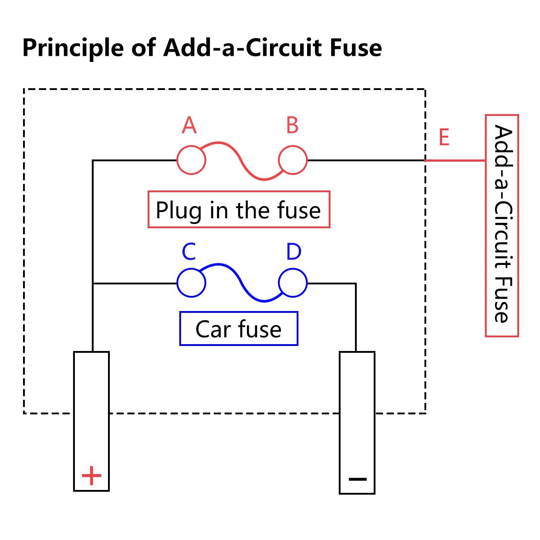Standard Add A Circuit Fuse Tap Acu Medium Piggy Back Addacircuit Blade Holder Wire Harness5 Pcs Fusestandard Bmw Audi