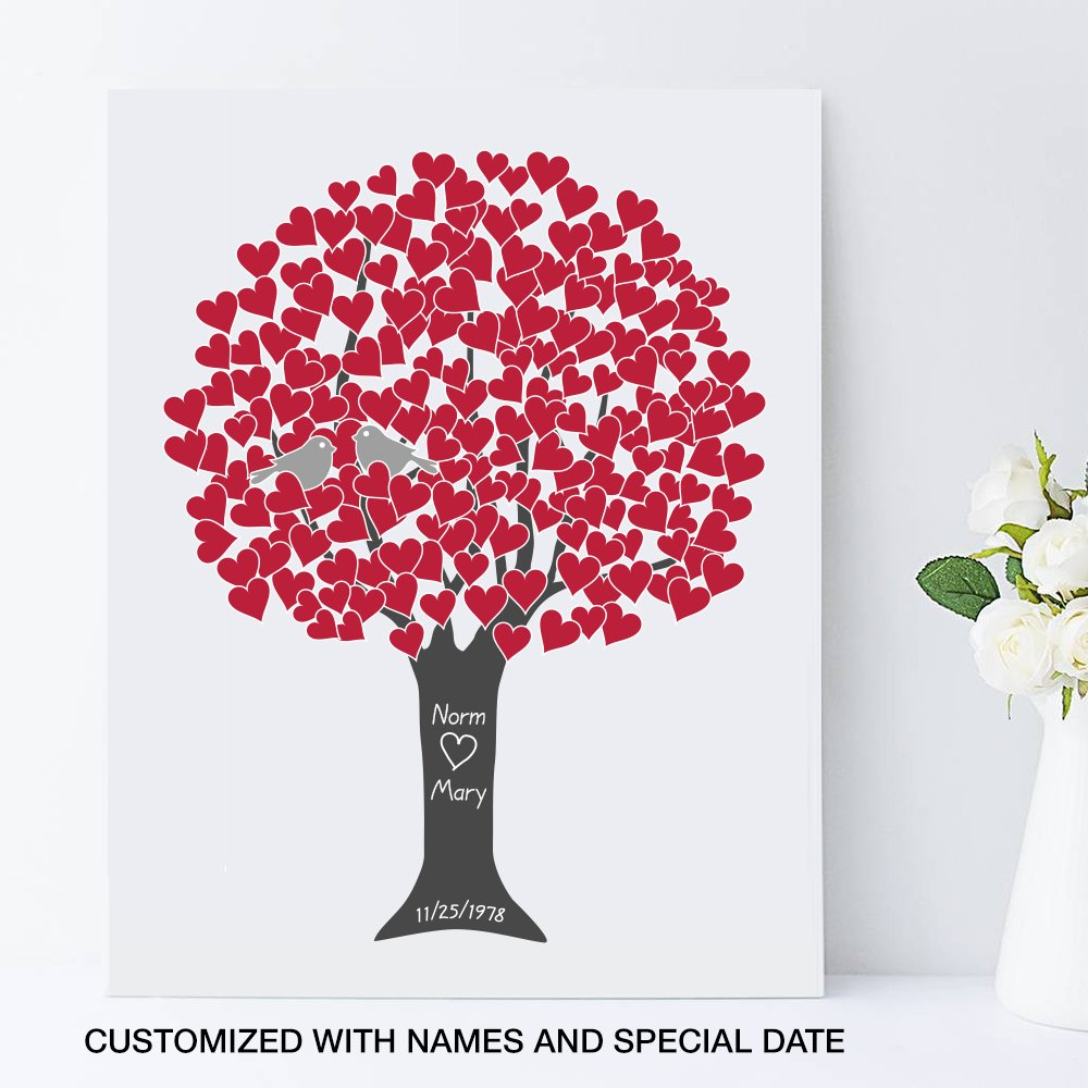 Amazon.com: Personalized Anniversary Gift for Parents 40th Ruby ...