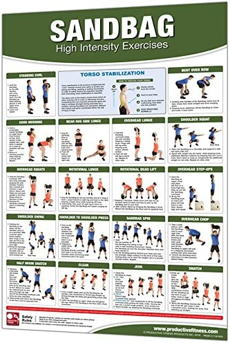 "Poster 24/"" x 36/"" Girl Training on Gym Ball"