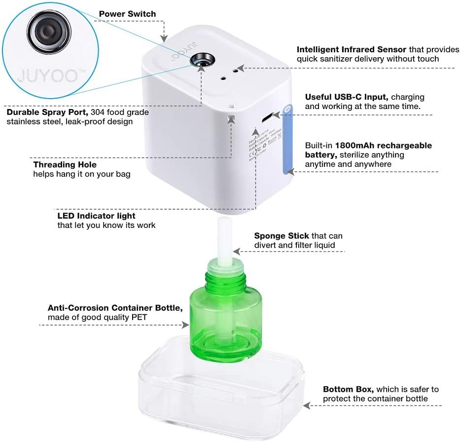 mini hand sanitizer