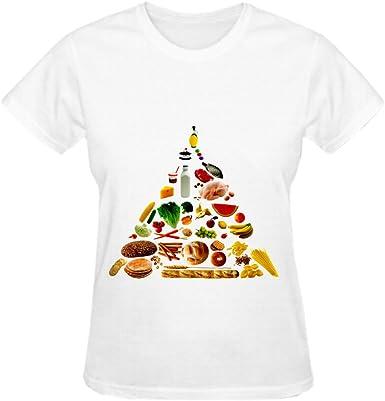 hpgmz alimentos pirámide para tus recetas saludables para ...