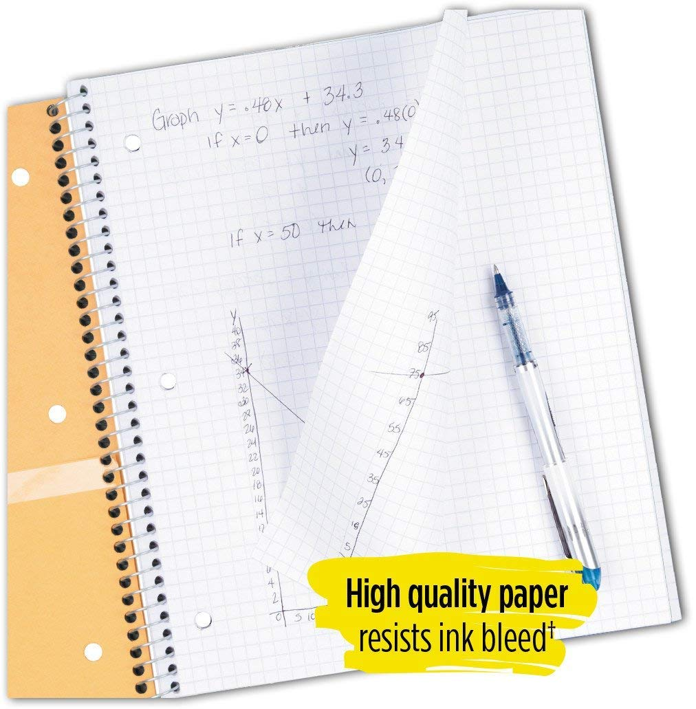 "Amazon.com : Five Star Spiral Notebook, 1 Subject, Graph Ruled Paper, 100  Sheets, 11"" x 8-1/2"", Color Selected For You (06190) : Quad Ruled Notebook  ..."
