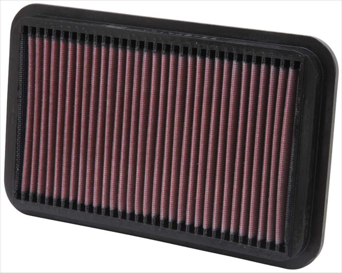 K&N 33-2041-1 Replacement Air Filter