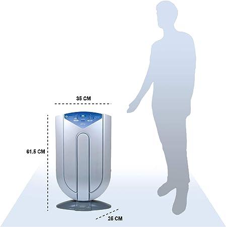 NaturoPure 7 en 1 múltiples tecnologías inteligentes purificador de aire e ionizador con sensores que monitorean la calidad del aire – Filtro de carbono activo y genuino HEPA,Filtro fotocatalítico, filtro de polvo