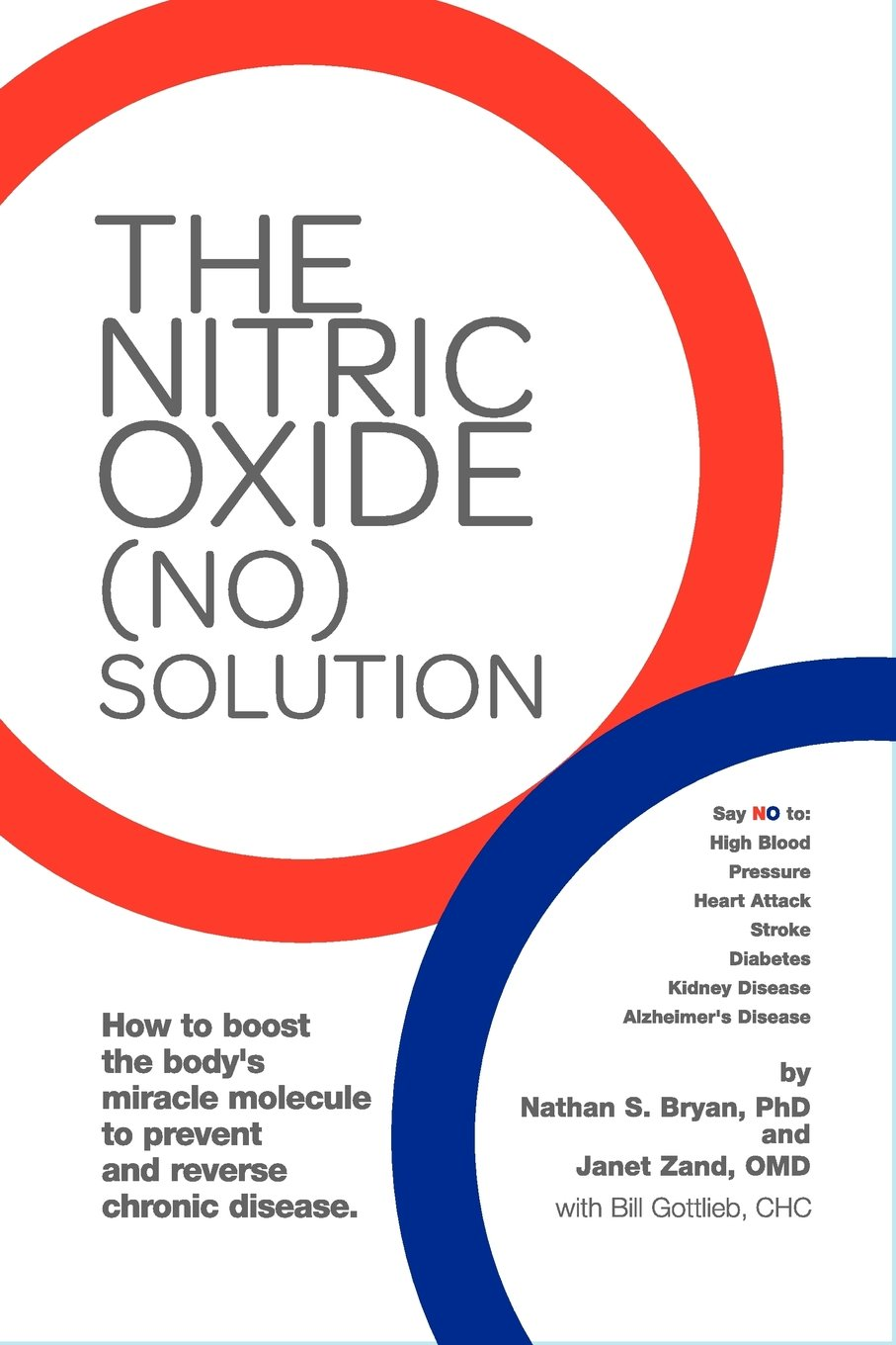 How To Make Nitric Oxide At Home