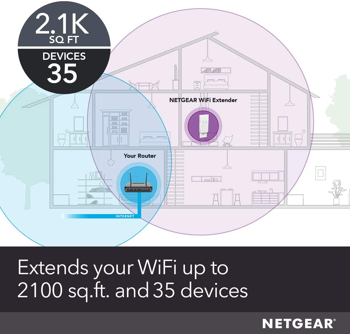 NETGEAR WiFi Mesh Range Extender EX6400 – Coverage up to 2100 sq.ft. and 35 Devices with AC1900 Dual Band Wireless Signal Booster Repeater up to 1900Mbps Speed , Plus Mesh Smart Roaming