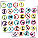 Teacher Created Resources Stickers Teaching Material (3567)