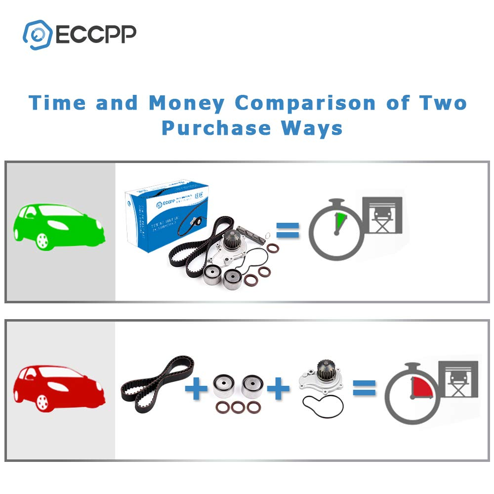 ECCPP Timing Belt Water Pump Kit Fit for 1995-1999 Chrysler ...