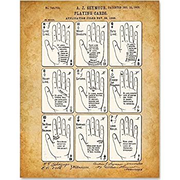 Amazon Palmograph Hand Reading Poster Art Print Palm Reading