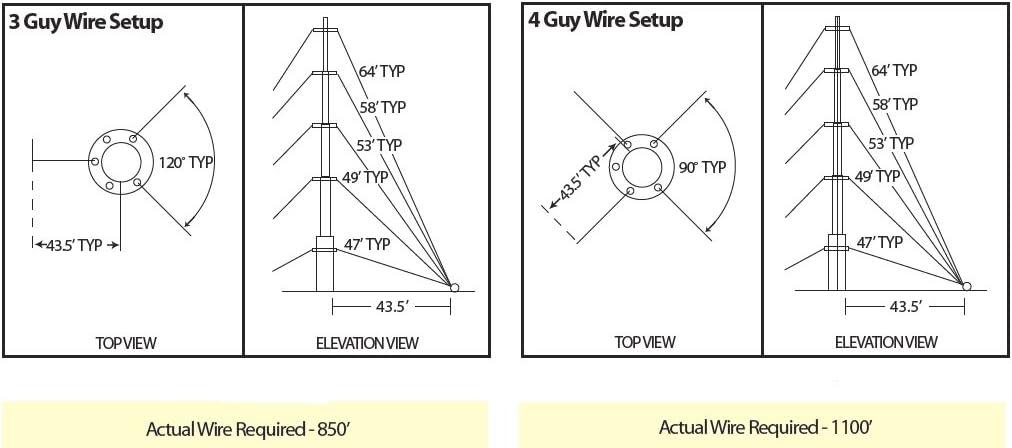 Easy Up EZ TM-50 44' Telescoping Mast - Push Up Pole for TV WiFi HAM Antenna