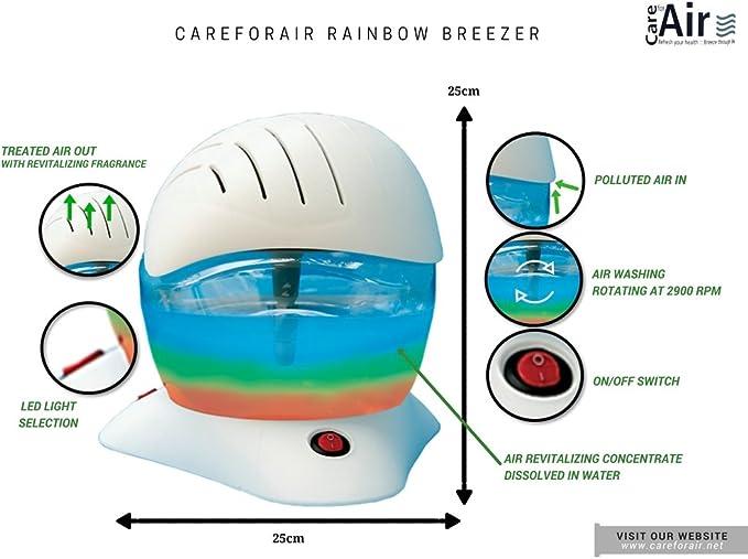 Purificador de aire eléctrico que cambia de color de alta calidad ...