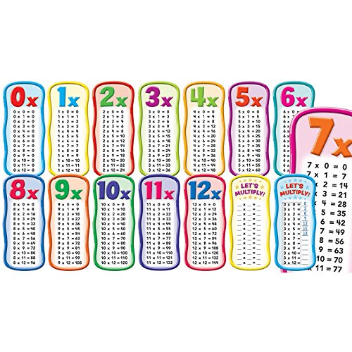 Scholastic Classroom Resources Multiplication Tables Bulletin Board (0545653649)