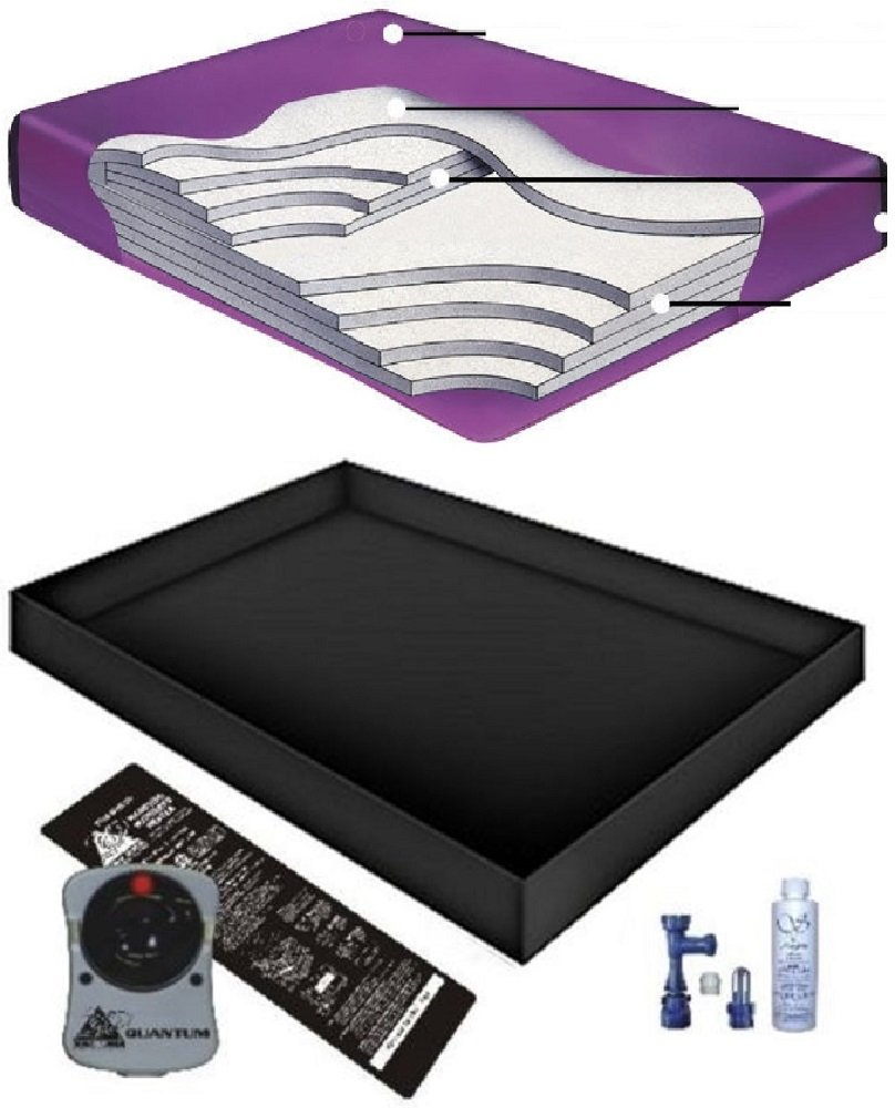Boyd's 99% WAVELESS WATERBED MATTRESS/LINER/HEATER/FILL DRAIN/CONDITIONER KIT (Queen 60x84 TranquilSupportG2)