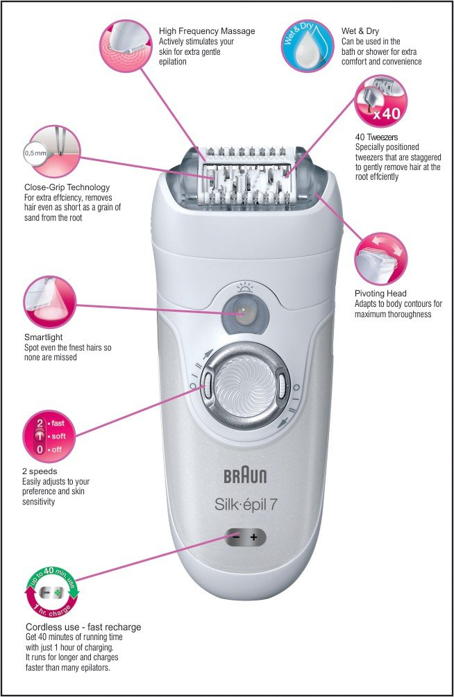 Braun Silk-Epil 7 7-561 Wet and Dry Cordless Epilator with 8 Extras  Amazon. in  Health   Personal Care 7f1e118f0e