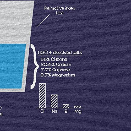 NERDO Optimist Pessimist Scientist - Herren Langarm T-Shirt, Größe M, Navy