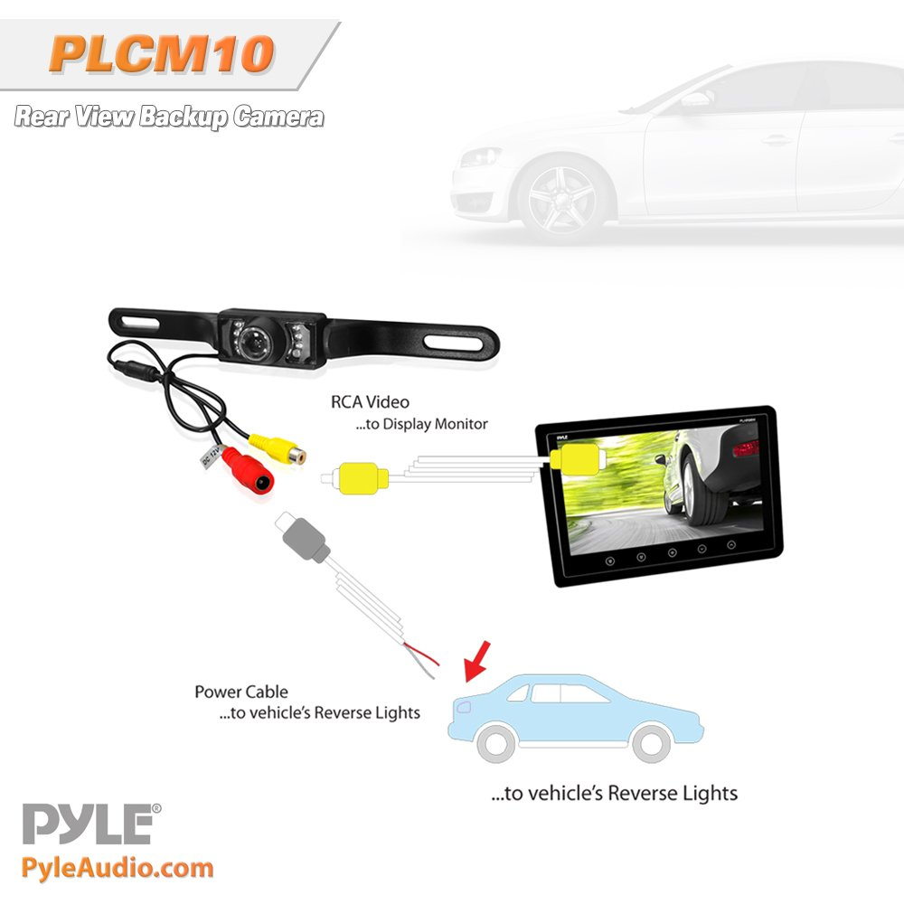 ... Scale Lines Backup Parking/Reverse Assist Marine Grade Waterproof  Adjustable Slim Bar Cam Night Vision LEDs w/ 420 TVL Resolution - Pyle  PLCM10: Pyle: ...