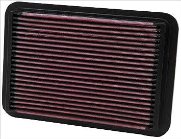 K N 33 2050 Waschbarer Und Wiederverwendbarer Kfz Tauschluftfilter Auto