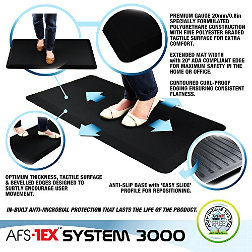 AFS-TEX System 3000, Anti-Fatigue Mat, Designed for Standing Desk Use, Carbon Black, 20'' x 39'' (FC35199ABM) by Floortex (Image #6)