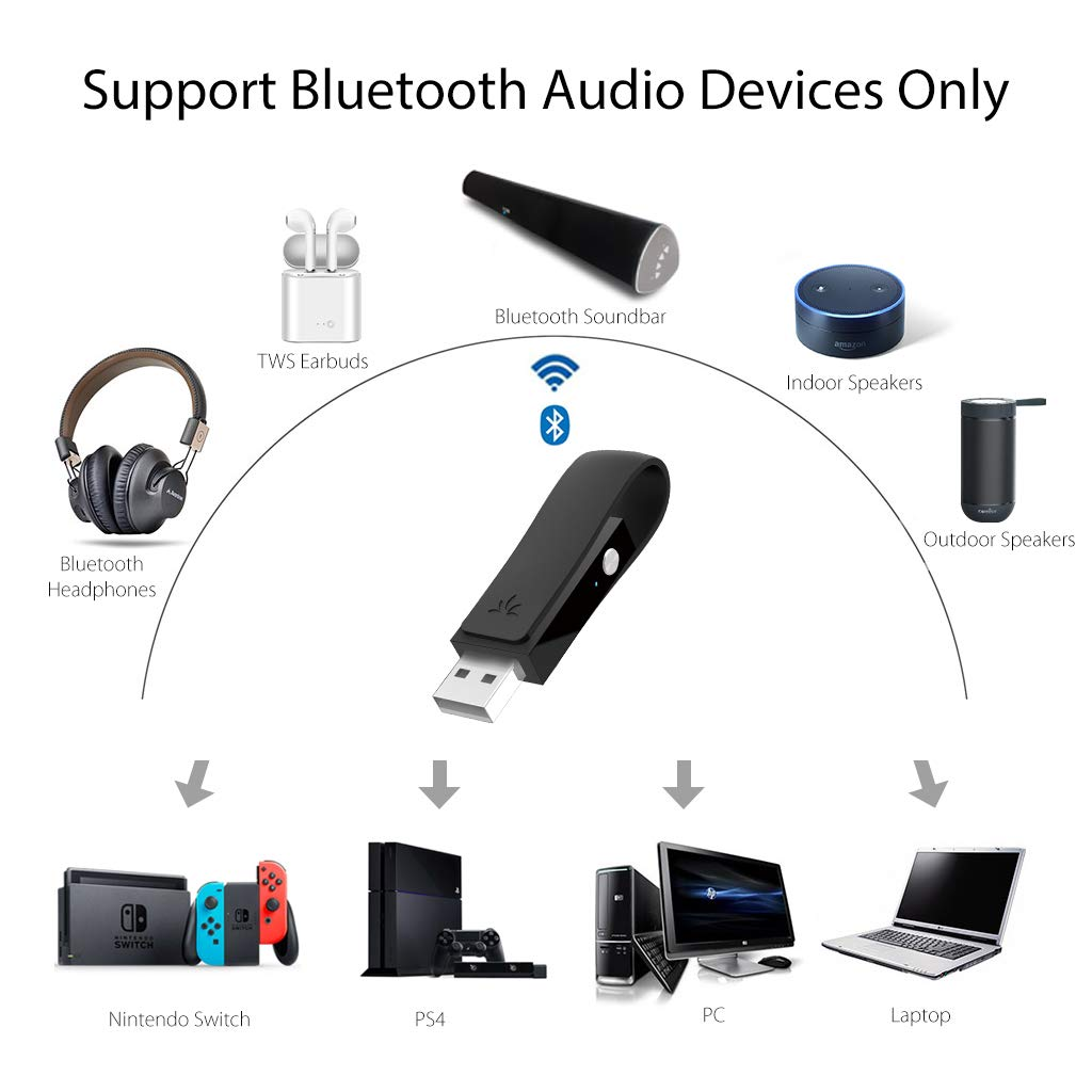 Wireless Transmitter Sender f/ür Kopfh/örer /& Lautsprecher HOHE REICHWEITE Plug /& Play aptX Low Latency Avantree Leaf USB Bluetooth 4.1 Audio Adapter Dongle Stick f/ür PC PS4 Linux Mac