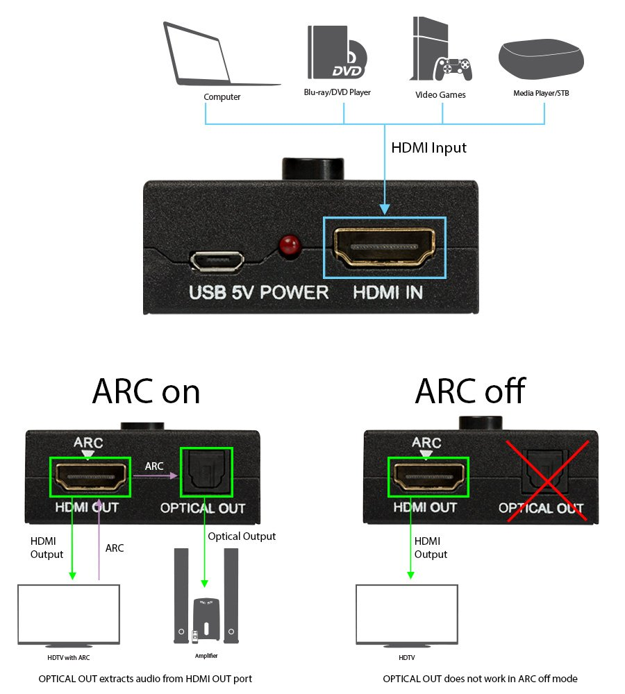 Arc dvd copy v1 5 36 ypogeios