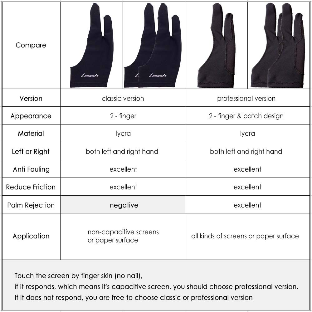 Pack of 2 Graphic Drawing Tablet Gloves Black L Palm Rejection Glove for Tablet Monitor Drawing ipad and Sketch Painting LAMONDE Artist Anti-Fouling Glove with Two Finger