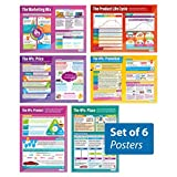 "Marketing Decisions - Set of 6 Business Posters | Classroom Posters for Business | Gloss Paper - 33"" x 23.5"" 